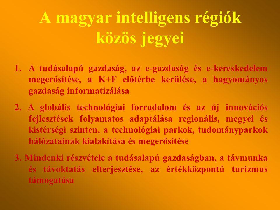A magyar intelligens régiók közös jegyei 1.A tudásalapú gazdaság, az e-gazdaság és e-kereskedelem megerősítése, a K+F előtérbe kerülése, a hagyományos gazdaság informatizálása 2.