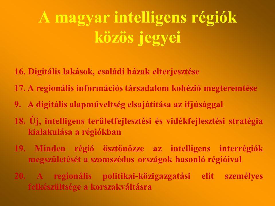 A magyar intelligens régiók közös jegyei 16.Digitális lakások, családi házak elterjesztése 17.