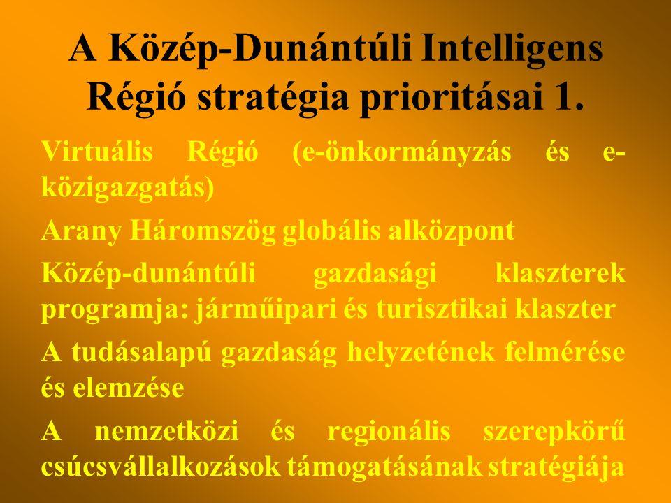Budapest tudásváros és Pest megye tudásmegye Szélessávú, gyors, interaktív infokommunikációs hálózat Regionális központi portálhálózat Regionális e-közigazgatás e-Gazdaság fejlesztő központok Regionális technológiafejlesztési övezet Tudásfejlesztési stratégia (Tudás-völgy projekt) Intelligens családi házak és lakások Prioritások Közép-Magyarországon