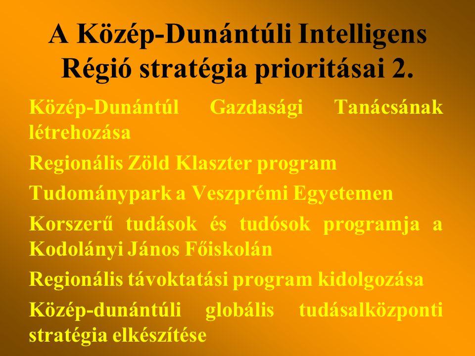 Virtuális Régió (e-önkormányzás és e- közigazgatás) Arany Háromszög globális alközpont Közép-dunántúli gazdasági klaszterek programja: járműipari és turisztikai klaszter A tudásalapú gazdaság helyzetének felmérése és elemzése A nemzetközi és regionális szerepkörű csúcsvállalkozások támogatásának stratégiája A Közép-Dunántúli Intelligens Régió stratégia prioritásai 1.