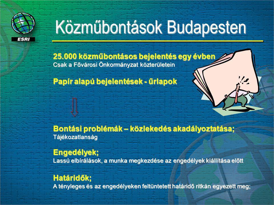 Közműbontások Budapesten 25.000 közműbontásos bejelentés egy évben Csak a Fővárosi Önkormányzat közterületein Papír alapú bejelentések - űrlapok Bontási problémák – közlekedés akadályoztatása; TájékozatlanságEngedélyek; Lassú elbírálások, a munka megkezdése az engedélyek kiállítása előtt Határidők; A tényleges és az engedélyeken feltüntetett határidő ritkán egyezett meg;