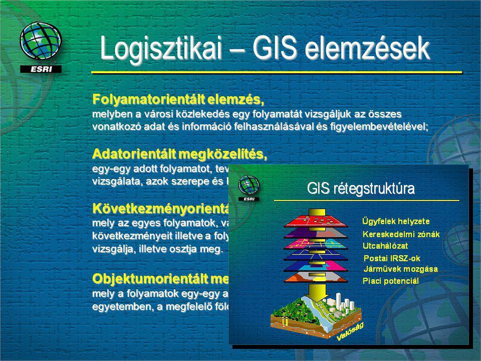 Logisztikai – GIS elemzések Folyamatorientált elemzés, melyben a városi közlekedés egy folyamatát vizsgáljuk az összes vonatkozó adat és információ felhasználásával és figyelembevételével; Adatorientált megközelítés, egy-egy adott folyamatot, tevékenységet alkotó adatok és információk vizsgálata, azok szerepe és kihatása a teljes városi közlekedésre; Következményorientált vagy tudásalapú szemlélet, mely az egyes folyamatok, vagy a teljes városi közlekedés következményeit illetve a folyamatok során felvett tapasztalatokat, tudást vizsgálja, illetve osztja meg.