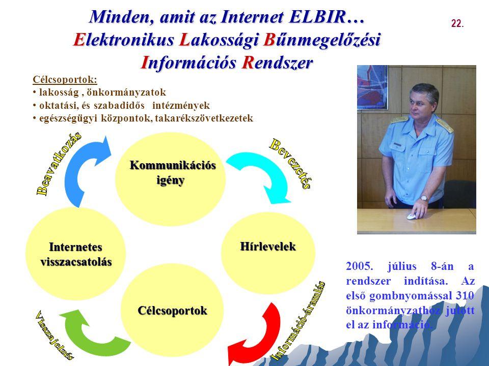 Minden, amit az Internet ELBIR… Elektronikus Lakossági Bűnmegelőzési Információs Rendszer Célcsoportok: • lakosság, önkormányzatok • oktatási, és szab