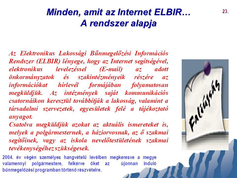 Minden, amit az Internet ELBIR… A rendszer alapja Az Elektronikus Lakossági Bűnmegelőzési Információs Rendszer (ELBIR) lényege, hogy az Internet segít