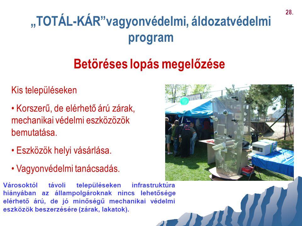 """""""TOTÁL-KÁR""""vagyonvédelmi, áldozatvédelmi program Betöréses lopás megelőzése Kis településeken • Korszerű, de elérhető árú zárak, mechanikai védelmi es"""