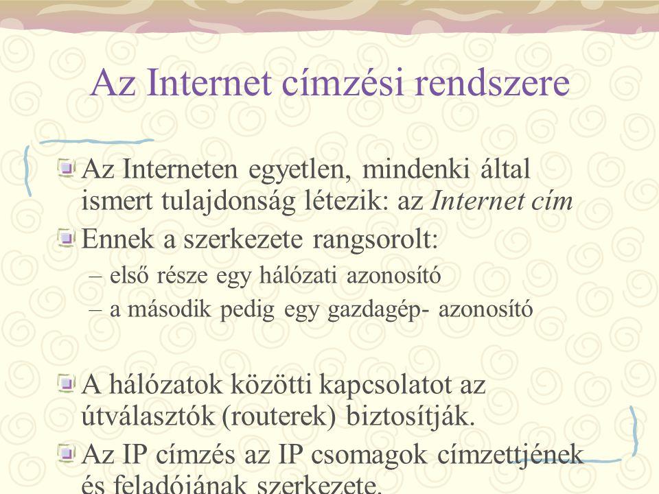 Az Internet címzési rendszere Az Interneten egyetlen, mindenki által ismert tulajdonság létezik: az Internet cím Ennek a szerkezete rangsorolt: –első
