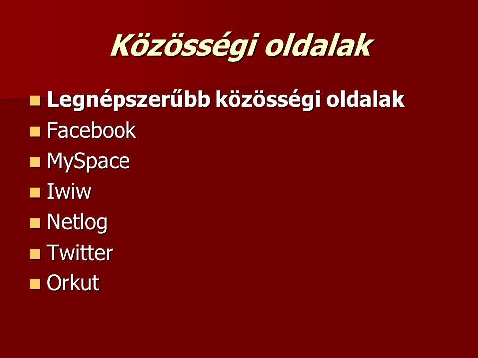 Közösségi oldalak  Legnépszerűbb közösségi oldalak  Facebook  MySpace  Iwiw  Netlog  Twitter  Orkut