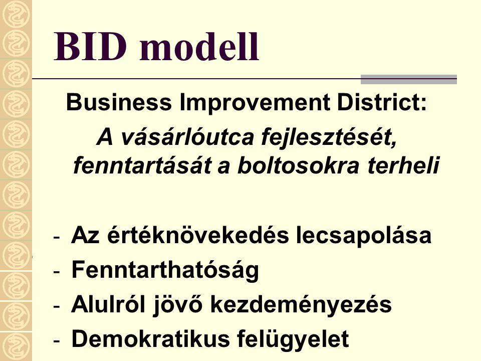 BID modell Business Improvement District: A vásárlóutca fejlesztését, fenntartását a boltosokra terheli - Az értéknövekedés lecsapolása - Fenntartható