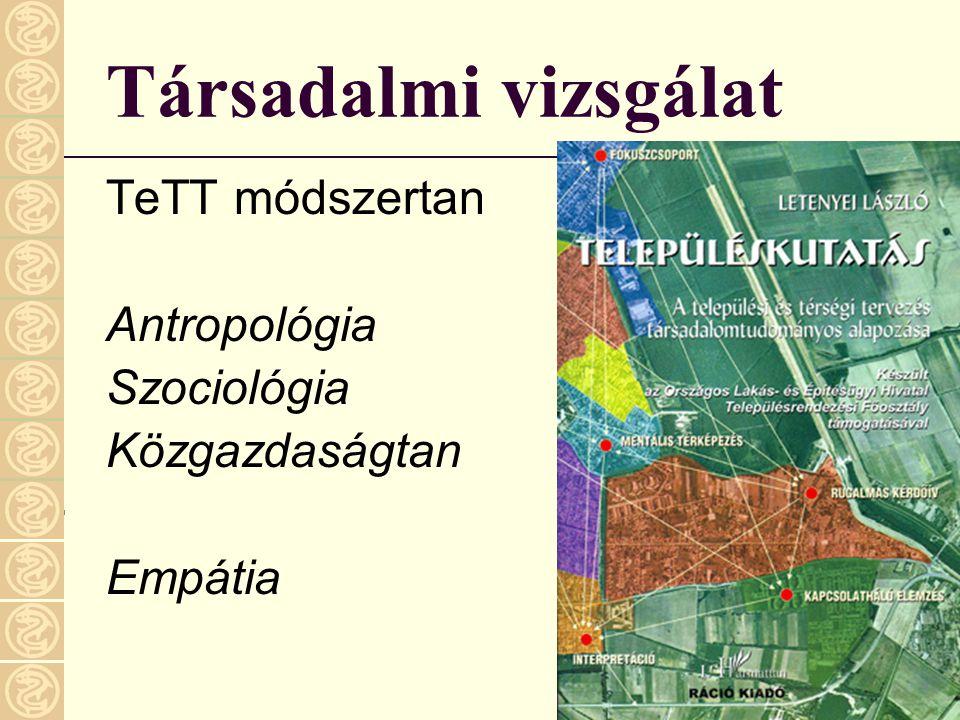 Társadalmi vizsgálat TeTT módszertan Antropológia Szociológia Közgazdaságtan Empátia