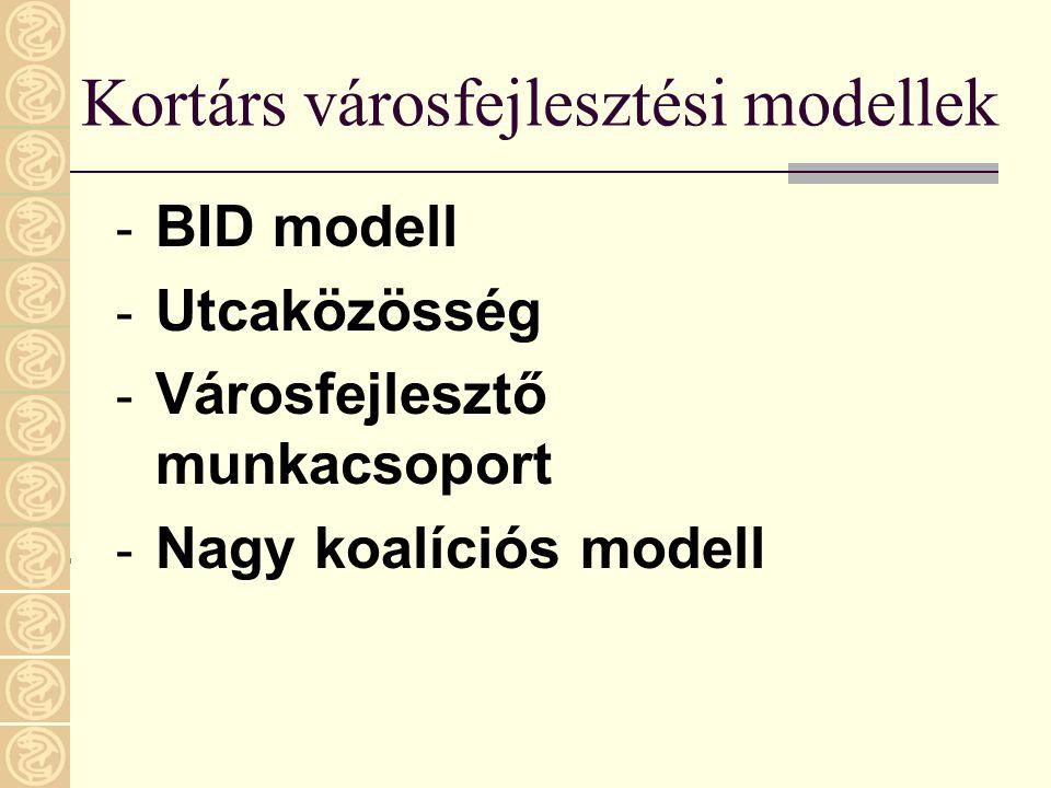 BID modell Business Improvement District: A vásárlóutca fejlesztését, fenntartását a boltosokra terheli - Az értéknövekedés lecsapolása - Fenntarthatóság - Alulról jövő kezdeményezés - Demokratikus felügyelet