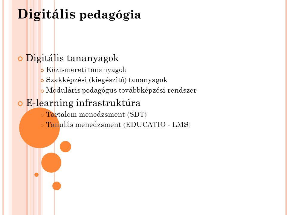 Digitális pedagógia Digitális tananyagok Közismereti tananyagok Szakképzési (kiegészítő) tananyagok Moduláris pedagógus továbbképzési rendszer E-learn