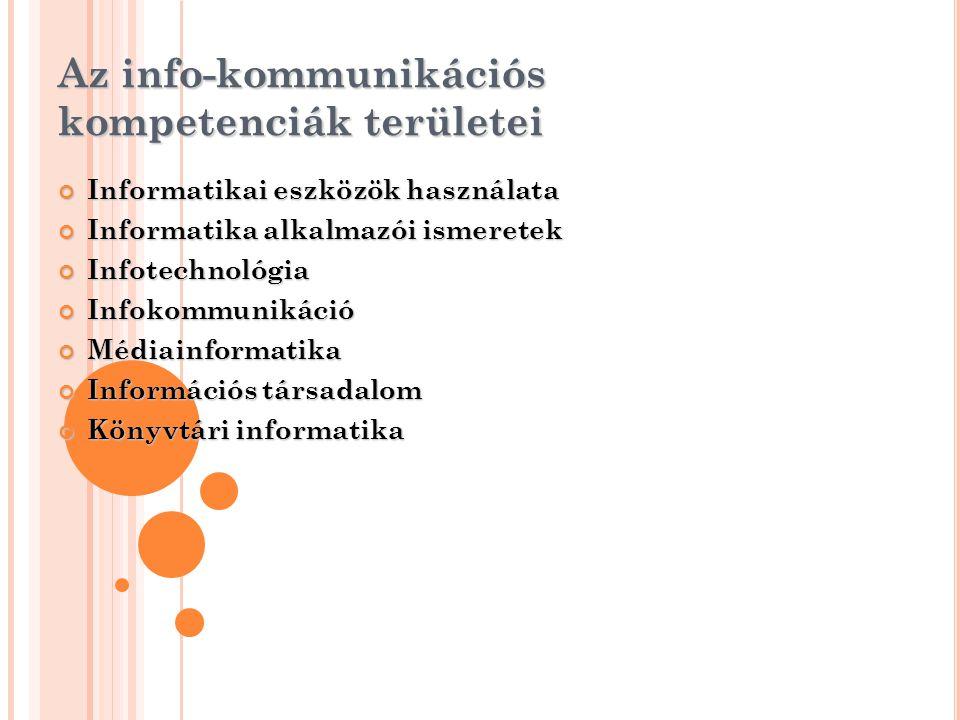 Az info-kommunikációs kompetenciák területei Informatikai eszközök használata Informatika alkalmazói ismeretek InfotechnológiaInfokommunikációMédiainf