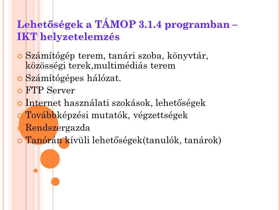 Lehetőségek a TÁMOP 3.1.4 programban – IKT helyzetelemzés Számítógép terem, tanári szoba, könyvtár, közösségi terek,multimédiás terem Számítógépes hál