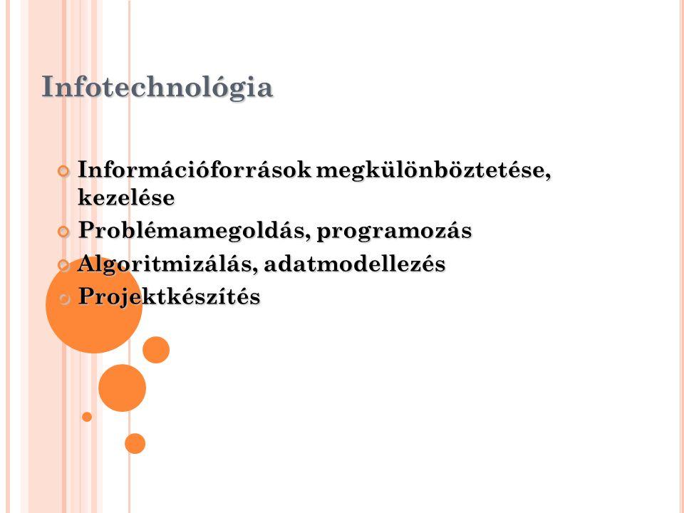Infotechnológia Információforrások megkülönböztetése, kezelése Problémamegoldás, programozás Algoritmizálás, adatmodellezés Projektkészítés