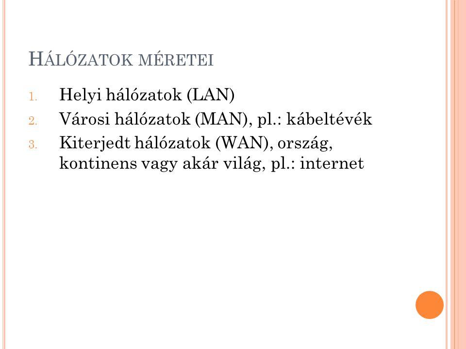 H ÁLÓZATOK MÉRETEI 1. Helyi hálózatok (LAN) 2. Városi hálózatok (MAN), pl.: kábeltévék 3.