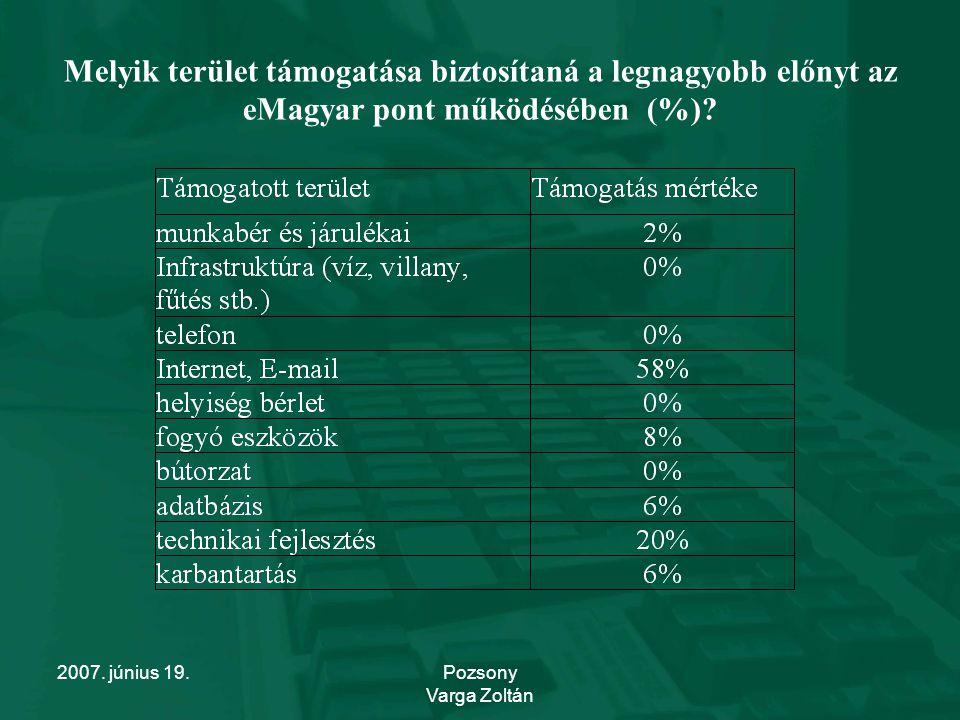 2007. június 19.Pozsony Varga Zoltán Az Internet elérhetőség típusa: