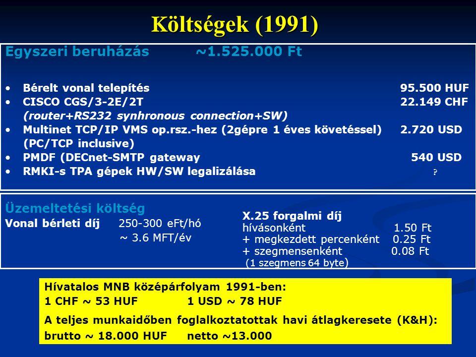 K öltségek (1991) Egyszeri beruházás~1.525.000 Ft • •Bérelt vonal telepítés 95.500 HUF • •CISCO CGS/3-2E/2T 22.149 CHF (router+RS232 synhronous connec