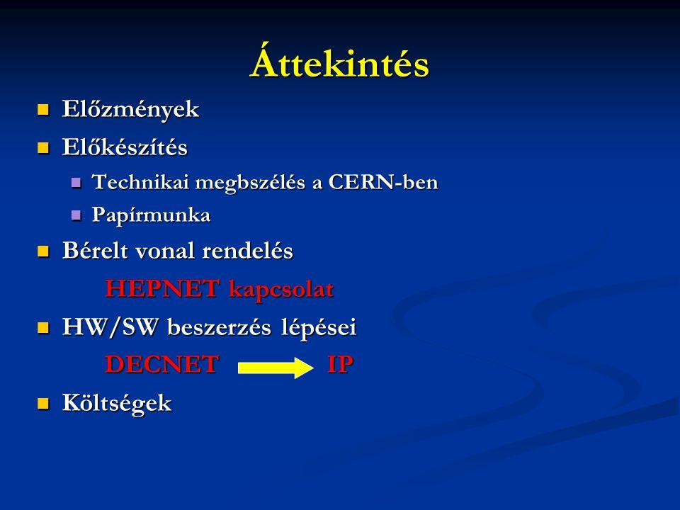 Áttekintés  Előzmények  Előkészítés  Technikai megbszélés a CERN-ben  Papírmunka  Bérelt vonal rendelés HEPNET kapcsolat  HW/SW beszerzés lépései DECNET IP  Költségek