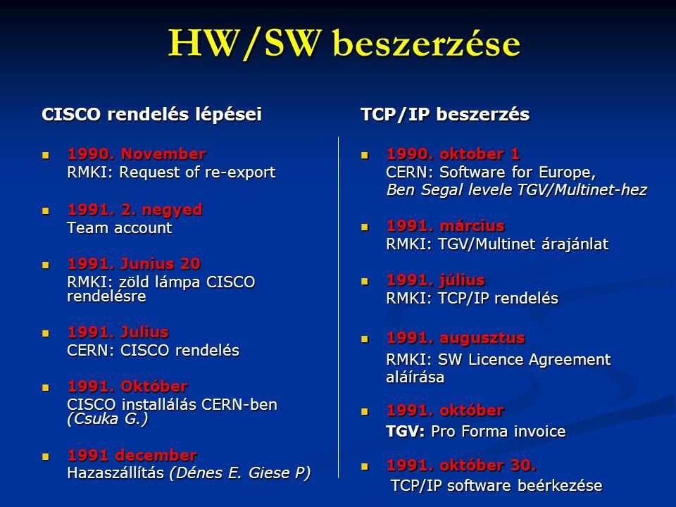 HW/SW beszerzése CISCO rendelés lépései  1990. November RMKI: Request of re-export  1991. 2. negyed Team account  1991. Junius 20 RMKI: zöld lámpa