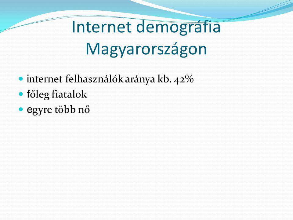 Internet demográfia Magyarországon  i nternet felhasználók aránya kb.