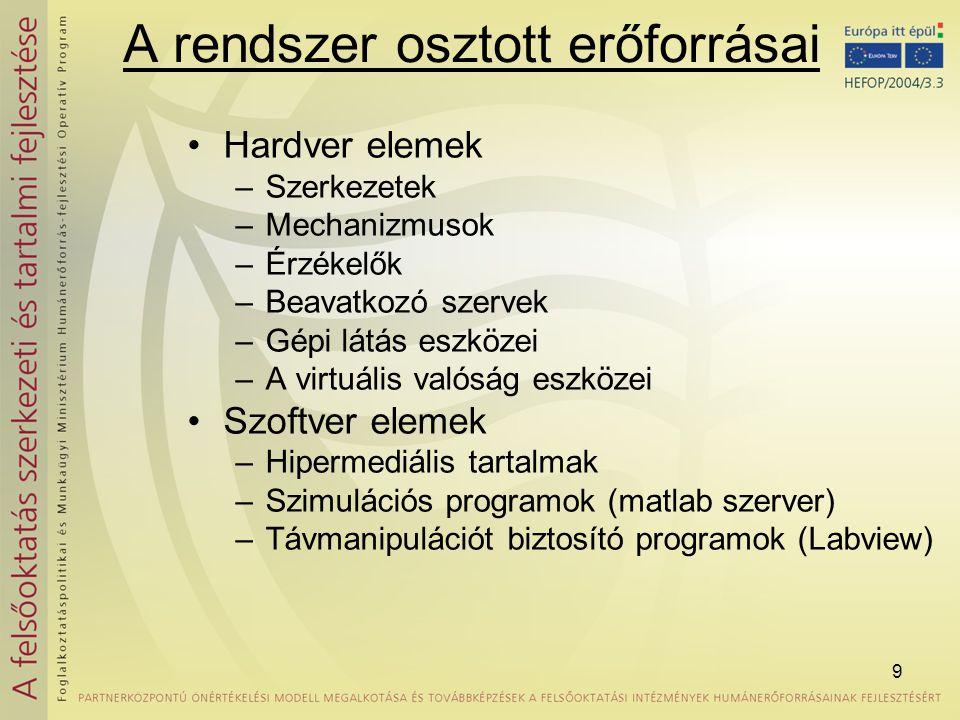 10 Koordinátor feladata •A decentralizált fejlődés koordinálása •Az egyes sejtek vezetőivel való kapcsolattartás •Hozzáférési jogok karbantartása (LDAP) •A központi portál szerkesztése