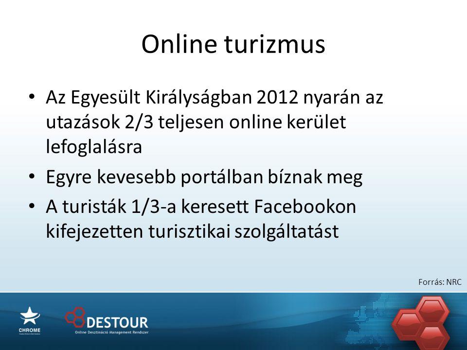 Online turizmus • Az Egyesült Királyságban 2012 nyarán az utazások 2/3 teljesen online kerület lefoglalásra • Egyre kevesebb portálban bíznak meg • A turisták 1/3-a keresett Facebookon kifejezetten turisztikai szolgáltatást Forrás: NRC