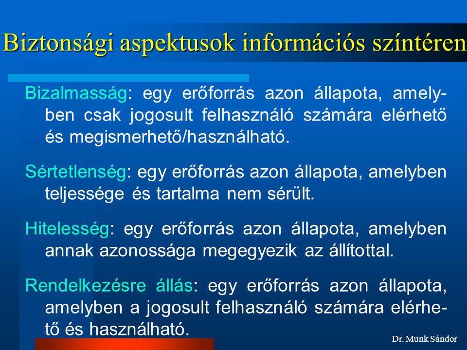 Dr. Munk Sándor Biztonsági aspektusok információs színtéren Bizalmasság: egy erőforrás azon állapota, amely- ben csak jogosult felhasználó számára elé