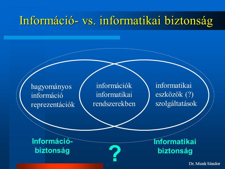 Dr.Munk Sándor Információ- vs.