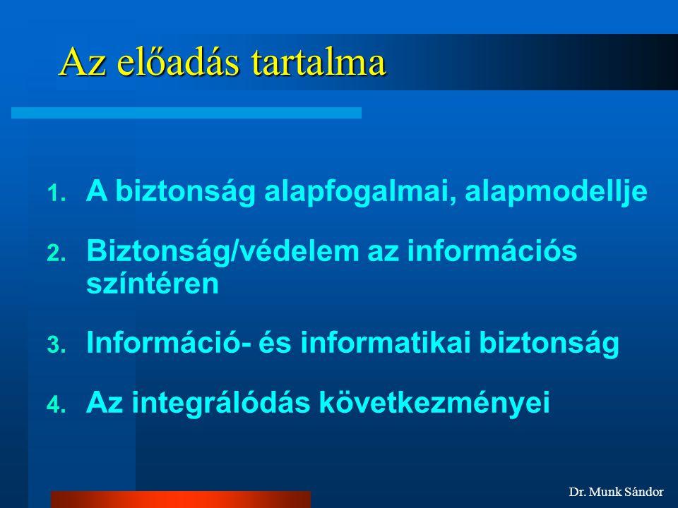 Dr.Munk Sándor Az előadás tartalma 1. A biztonság alapfogalmai, alapmodellje 2.