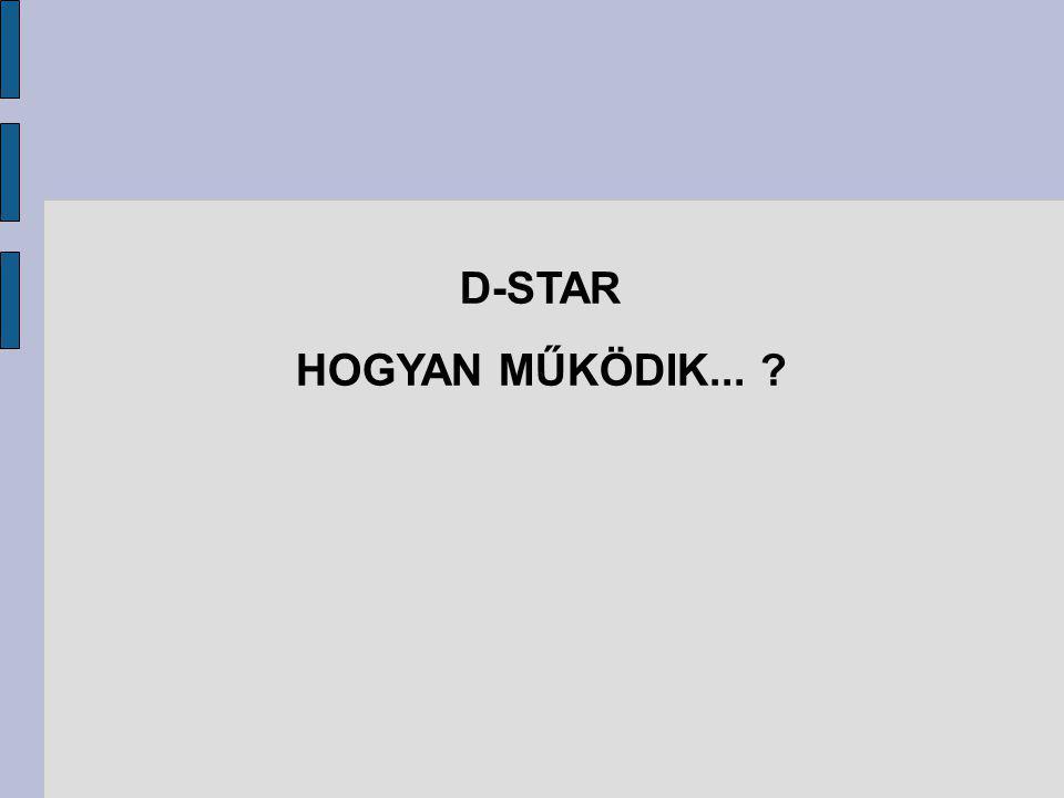 D-STAR HOGYAN MŰKÖDIK...