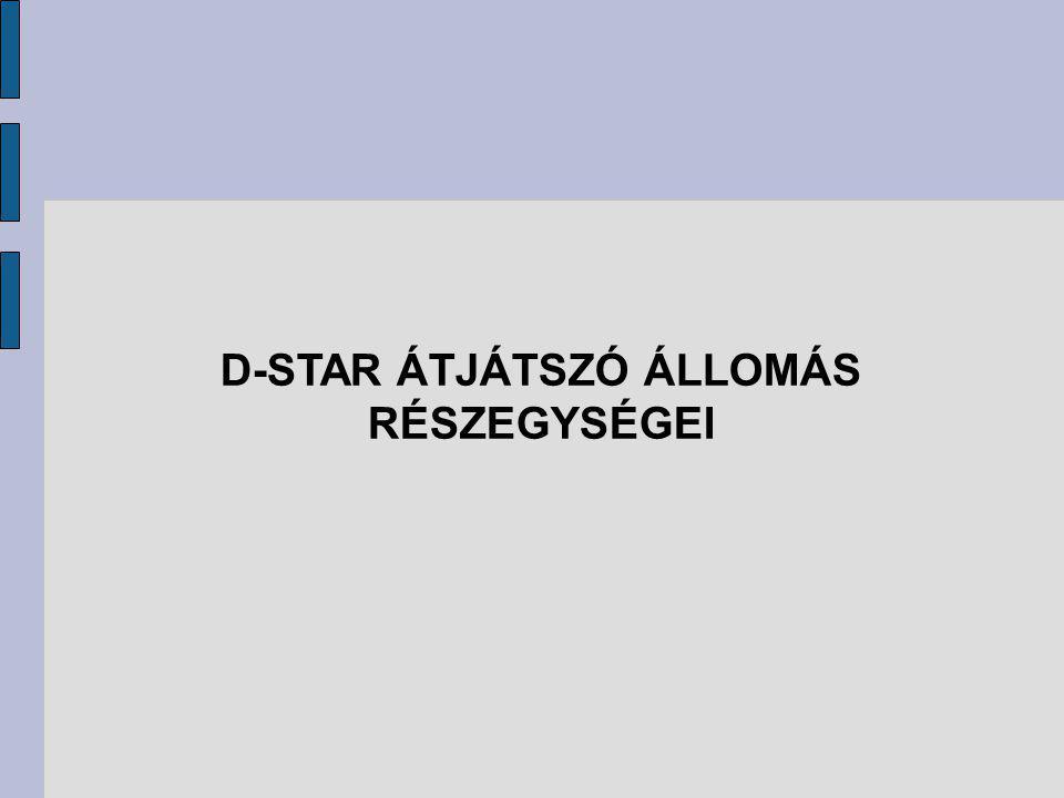 D-STAR ÁTJÁTSZÓ ÁLLOMÁS RÉSZEGYSÉGEI