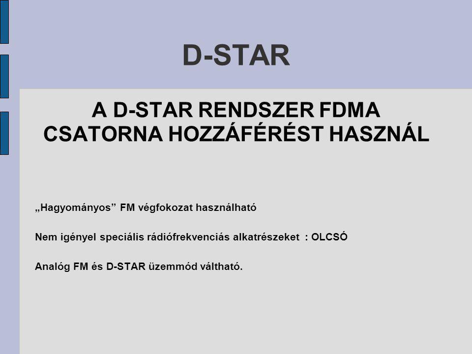 RF Modul RP2V 1.2 GHz Beszéd célú átjátszó