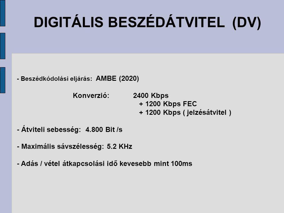 DIGITÁLIS BESZÉDÁTVITEL (DV) - Beszédkódolási eljárás: AMBE (2020) Konverzió: 2400 Kbps + 1200 Kbps FEC + 1200 Kbps ( jelzésátvitel ) - Átviteli sebesség: 4.800 Bit /s - Maximális sávszélesség: 5.2 KHz - Adás / vétel átkapcsolási idő kevesebb mint 100ms