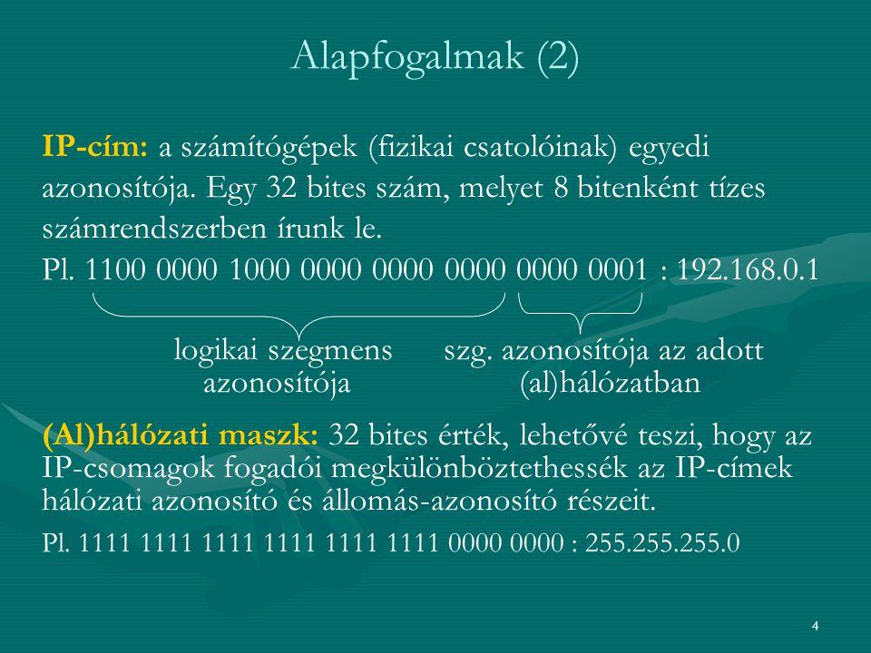 4 Alapfogalmak (2) IP-cím: a számítógépek (fizikai csatolóinak) egyedi azonosítója. Egy 32 bites szám, melyet 8 bitenként tízes számrendszerben írunk