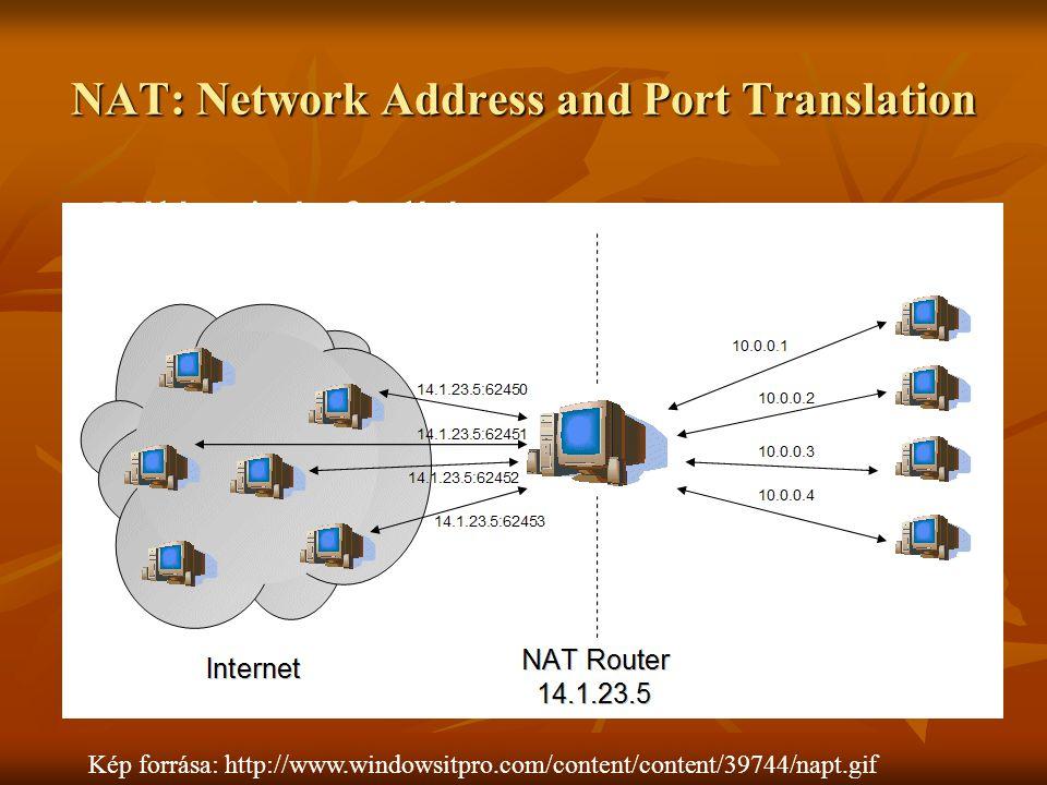 NAT: Network Address and Port Translation  Hálózati címfordítás  Lehetővé teszi a belső hálózatra kötött gépek közvetlen kommunikációját tetszőleges