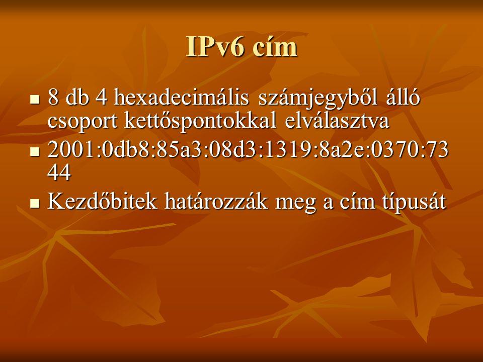 IPv6 cím  8 db 4 hexadecimális számjegyből álló csoport kettőspontokkal elválasztva  2001:0db8:85a3:08d3:1319:8a2e:0370:73 44  Kezdőbitek határozzá