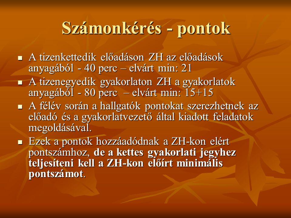 Számonkérés - pontok  A tizenkettedik előadáson ZH az előadások anyagából - 40 perc – elvárt min: 21  A tizenegyedik gyakorlaton ZH a gyakorlatok an