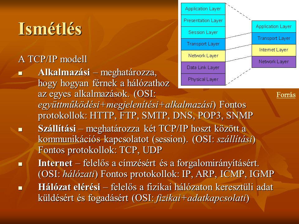Ismétlés A TCP/IP modell  Alkalmazási – meghatározza, hogy hogyan férnek a hálózathoz az egyes alkalmazások. (OSI: együttműködési+megjelenítési+alkal