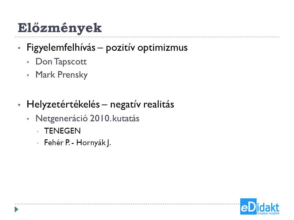 Előzmények • Figyelemfelhívás – pozitív optimizmus • Don Tapscott • Mark Prensky • Helyzetértékelés – negatív realitás • Netgeneráció 2010.