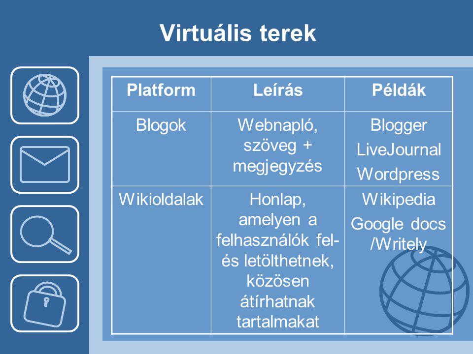 Virtuális terek PlatformLeírásPéldák BlogokWebnapló, szöveg + megjegyzés Blogger LiveJournal Wordpress WikioldalakHonlap, amelyen a felhasználók fel-