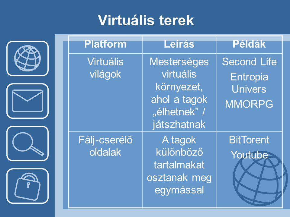 """Virtuális terek PlatformLeírásPéldák Virtuális világok Mesterséges virtuális környezet, ahol a tagok """"élhetnek"""" / játszhatnak Second Life Entropia Uni"""