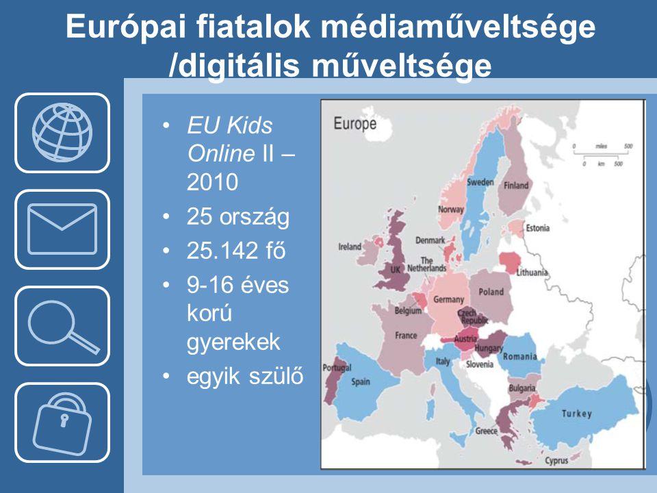 Európai fiatalok médiaműveltsége /digitális műveltsége •EU Kids Online II – 2010 •25 ország •25.142 fő •9-16 éves korú gyerekek •egyik szülő