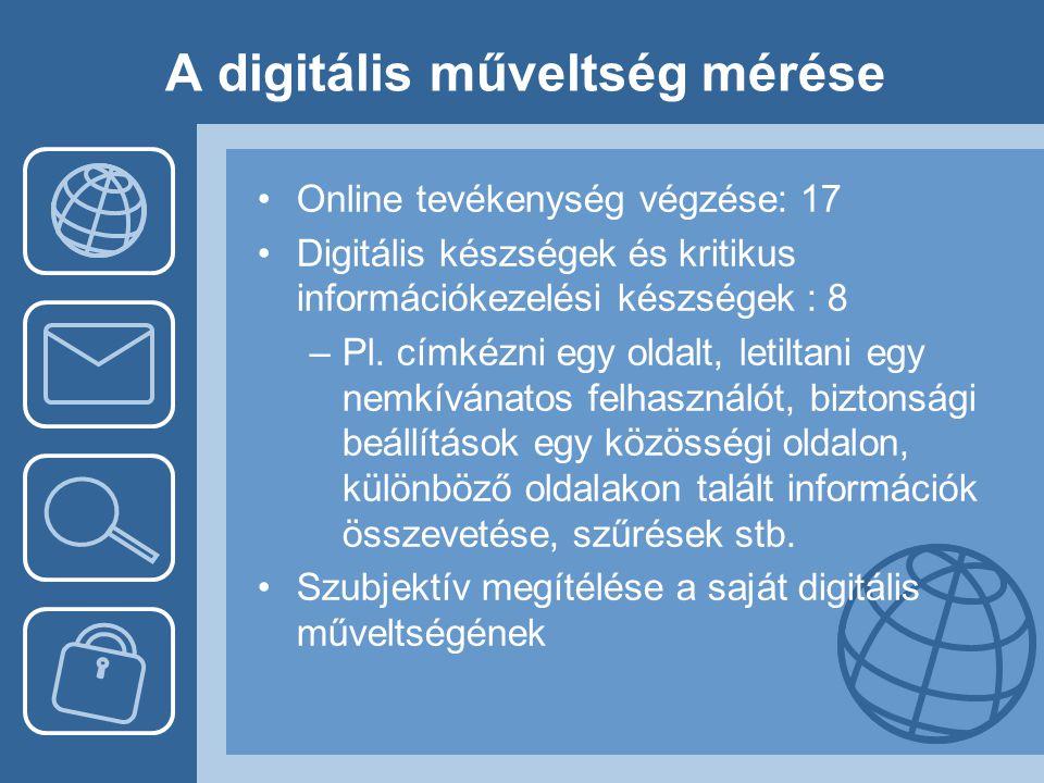 A digitális műveltség mérése •Online tevékenység végzése: 17 •Digitális készségek és kritikus információkezelési készségek : 8 –Pl. címkézni egy oldal