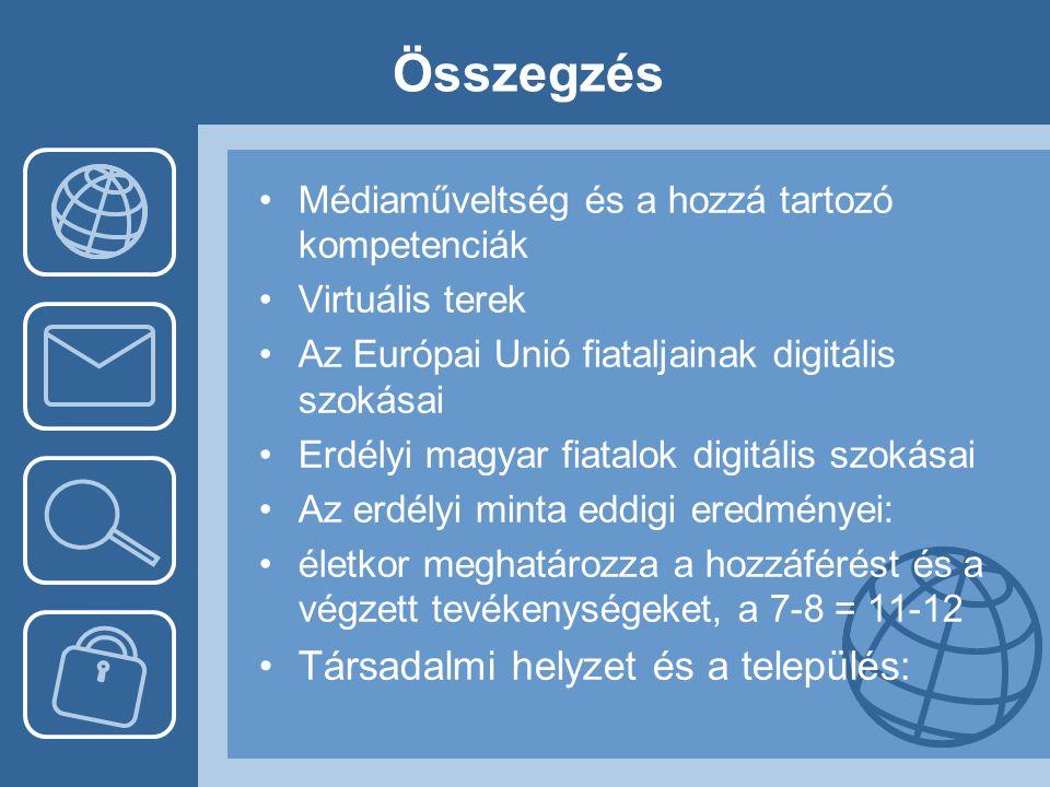 Összegzés •Médiaműveltség és a hozzá tartozó kompetenciák •Virtuális terek •Az Európai Unió fiataljainak digitális szokásai •Erdélyi magyar fiatalok d