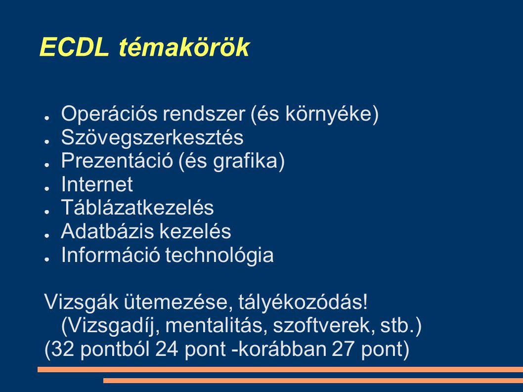ECDL témakörök ● Operációs rendszer (és környéke) ● Szövegszerkesztés ● Prezentáció (és grafika) ● Internet ● Táblázatkezelés ● Adatbázis kezelés ● Információ technológia Vizsgák ütemezése, tályékozódás.
