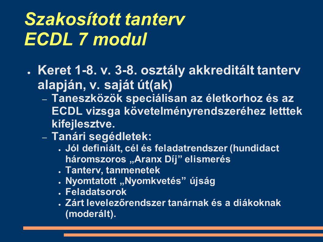 Szakosított tanterv ECDL 7 modul ● Keret 1-8. v. 3-8.