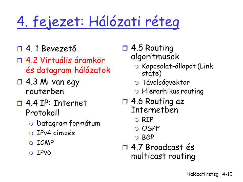 Hálózati réteg4-10 4. fejezet: Hálózati réteg r 4. 1 Bevezető r 4.2 Virtuális áramkör és datagram hálózatok r 4.3 Mi van egy routerben r 4.4 IP: Inter