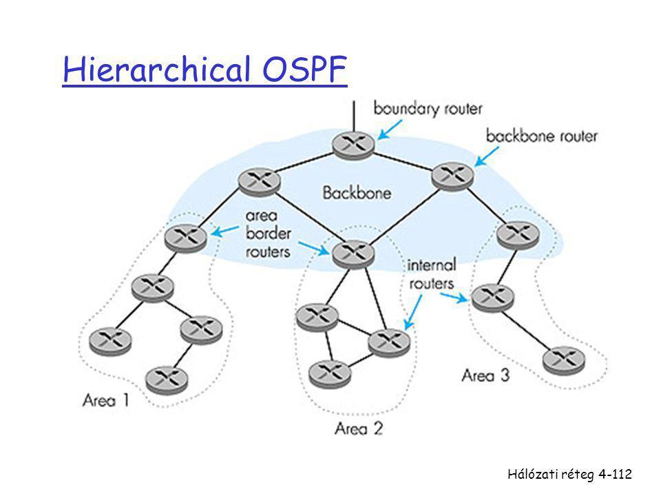 Hálózati réteg4-112 Hierarchical OSPF