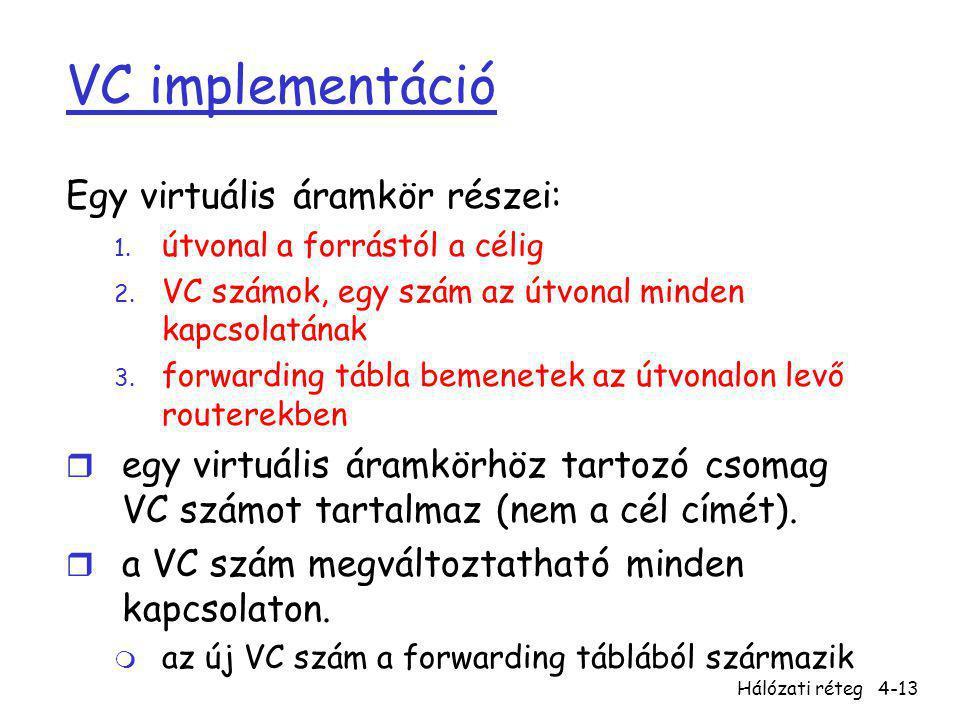 Hálózati réteg4-13 VC implementáció Egy virtuális áramkör részei: 1. útvonal a forrástól a célig 2. VC számok, egy szám az útvonal minden kapcsolatána