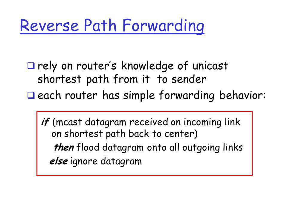 Reverse Path Forwarding if (mcast datagram received on incoming link on shortest path back to center) then flood datagram onto all outgoing links else